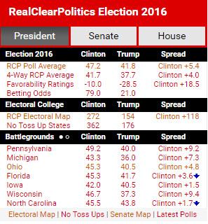 2016-08-24 Polls